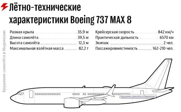 boeing 707 max 8 крушение в Индонезии nerussia.ru